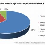 Свобода выбора: рынок видеоконференцсвязи Казахстана ищет альтернативы