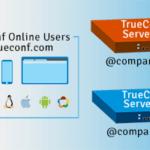 Единое адресное пространство и бесплатные звонки между серверами для всех абонентов TrueConf