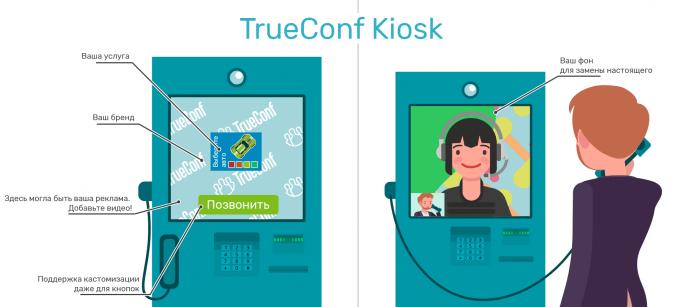 TrueConf Kiosk