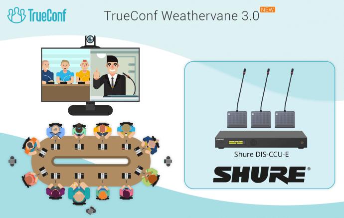 TrueConf Weathervane 3.0 - поддержка Shure