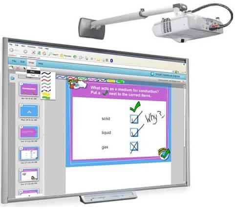 Интерактивная панель с проектором