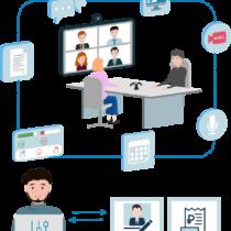 Как  организовать корпоративную группу на сервисе TrueConf Online