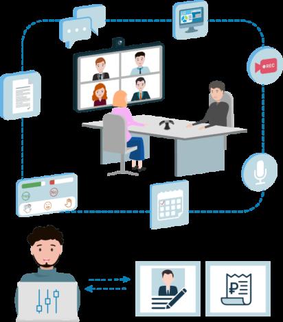Как  организовать корпоративную группу на сервисе TrueConf Online 1