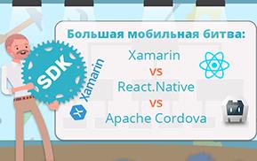 Завершилась большая мобильная битва: Apache Cordova vs Microsoft Xamarin vs Facebook React Native 4