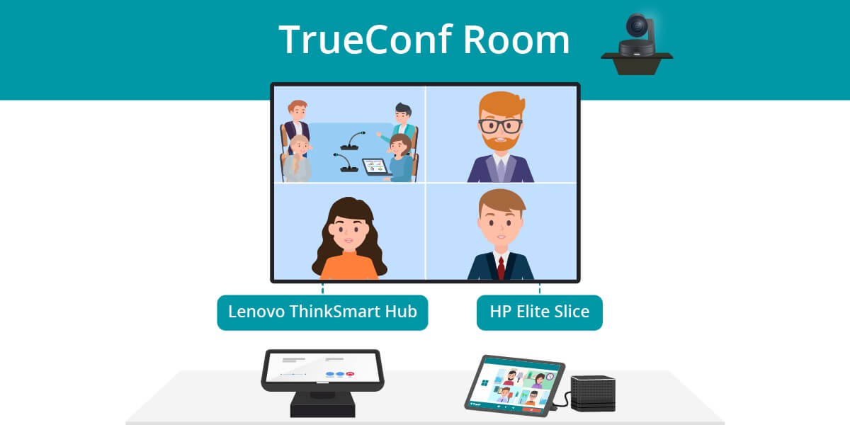 Интеграция TrueConf Room c ПК для переговорных