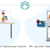Видеоконференции и видеозвонки на Raspberry Pi