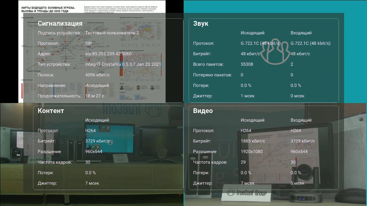 Обновление TrueConf Group 5.7: единый раздел управления вызовами, диагностика сети и новый пульт 7