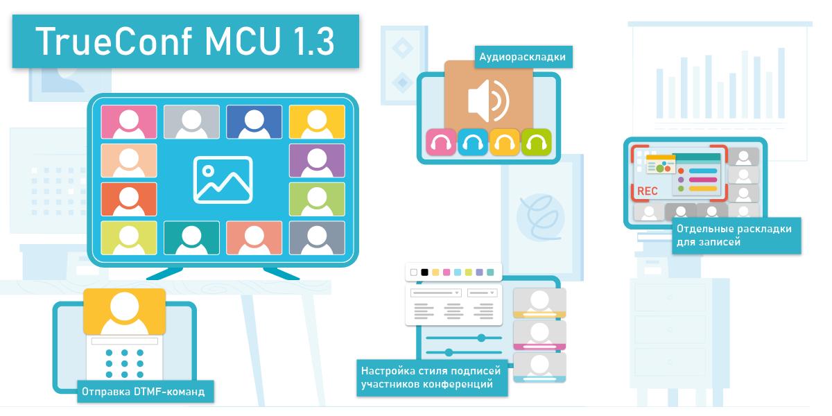 Масштабное обновление TrueConf MCU 1.3 1