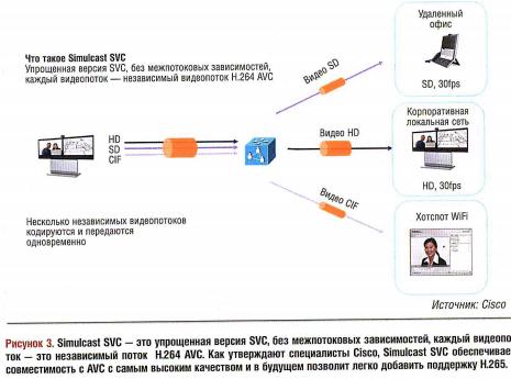 ВКС стал более доступным средством коммуникации на предприятии 3