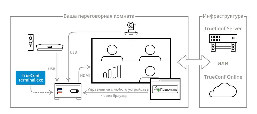 Система КОРДОН  радаркомплекс фотовидеофиксации камера